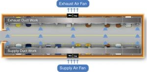 Conventional Ducted System Infograph