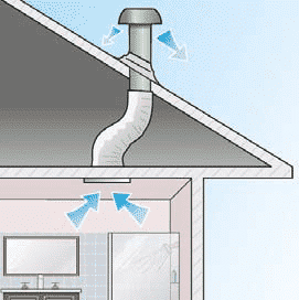 toilet exhaust systems